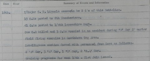 1 Sherwood Foresters (Nottinghamshire and Derbyshire Regiment) War Diary, July 1945. The National Archives: WO 166/17198